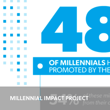 Millennial Impact Project